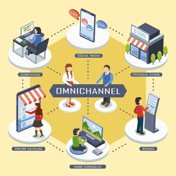 Phần mềm CRM cho bán hàng đa kênh