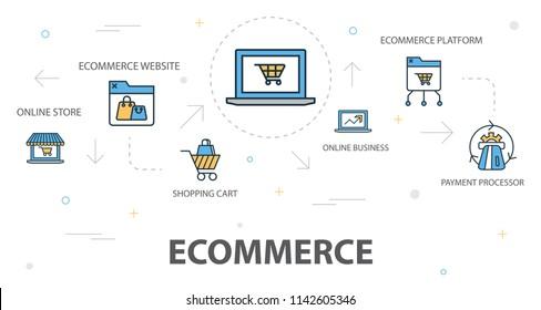 Nền tảng ecommerce platform – thương mại điện tử trong phần mềm CRM NextCRM